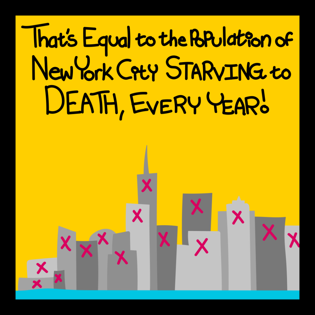 That's equal to the population of New York City starving to death every year!
